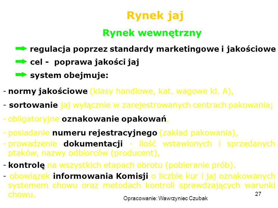 Opracowanie: Wawrzyniec Czubak 27 Rynek jaj -normy jakościowe (klasy handlowe, kat. wagowe kl. A), - sortowanie jaj wyłącznie w zarejestrowanych centr