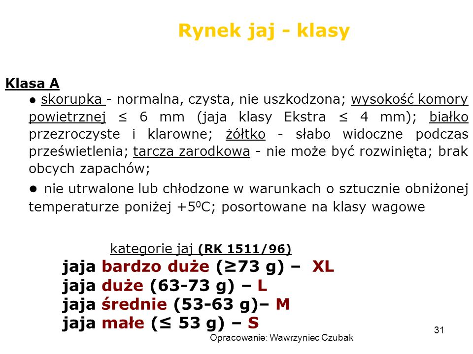 Opracowanie: Wawrzyniec Czubak 31 Rynek jaj - klasy kategorie jaj (RK 1511/96) jaja bardzo duże (73 g) – XL jaja duże (63-73 g) – L jaja średnie (53-6