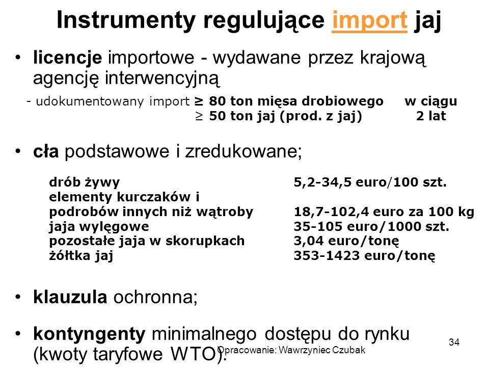 Opracowanie: Wawrzyniec Czubak 34 Instrumenty regulujące import jaj licencje importowe - wydawane przez krajową agencję interwencyjną cła podstawowe i