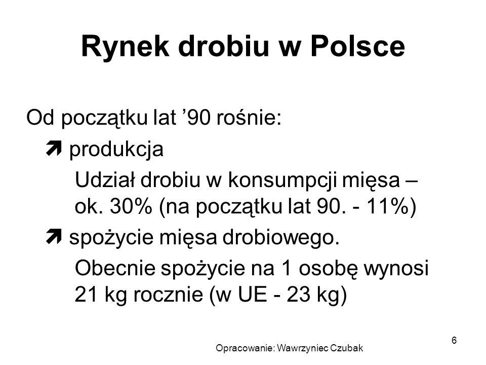 Opracowanie: Wawrzyniec Czubak 6 Rynek drobiu w Polsce Od początku lat 90 rośnie: produkcja Udział drobiu w konsumpcji mięsa – ok. 30% (na początku la