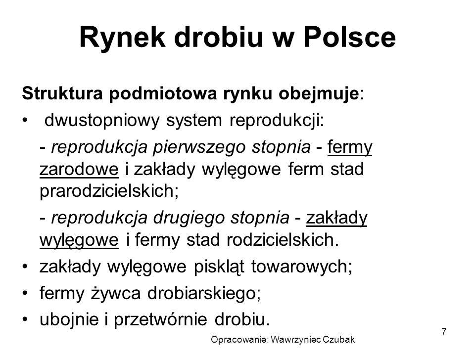 Opracowanie: Wawrzyniec Czubak 7 Rynek drobiu w Polsce Struktura podmiotowa rynku obejmuje: dwustopniowy system reprodukcji: - reprodukcja pierwszego