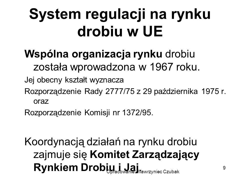 Opracowanie: Wawrzyniec Czubak 9 System regulacji na rynku drobiu w UE Wspólna organizacja rynku drobiu została wprowadzona w 1967 roku. Jej obecny ks