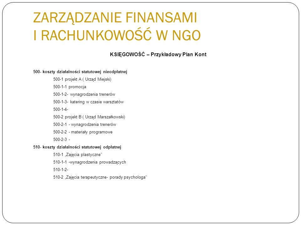 ZARZĄDZANIE FINANSAMI I RACHUNKOWOŚĆ W NGO KSIĘGOWOŚĆ – Przykładowy Plan Kont 500- koszty działalności statutowej nieodpłatnej 500-1 projekt A ( Urząd