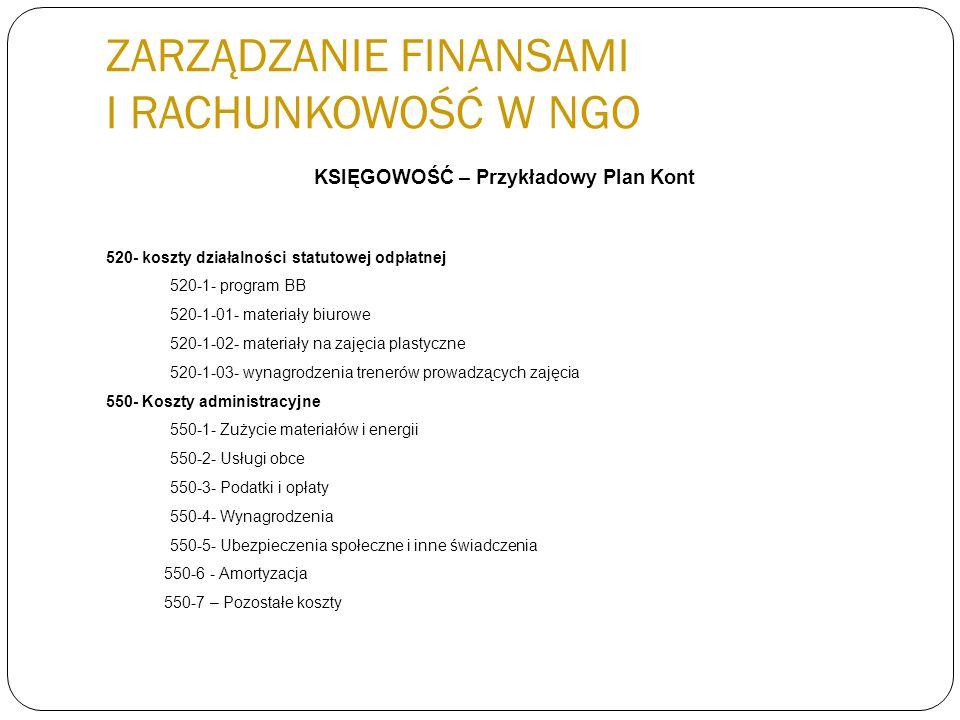 ZARZĄDZANIE FINANSAMI I RACHUNKOWOŚĆ W NGO KSIĘGOWOŚĆ – Przykładowy Plan Kont 520- koszty działalności statutowej odpłatnej 520-1- program BB 520-1-01