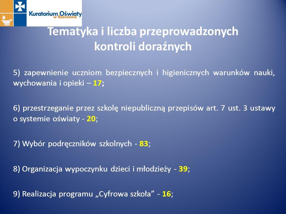 Tematyka i liczba przeprowadzonych kontroli doraźnych 5) zapewnienie uczniom bezpiecznych i higienicznych warunków nauki, wychowania i opieki – 17; 6)