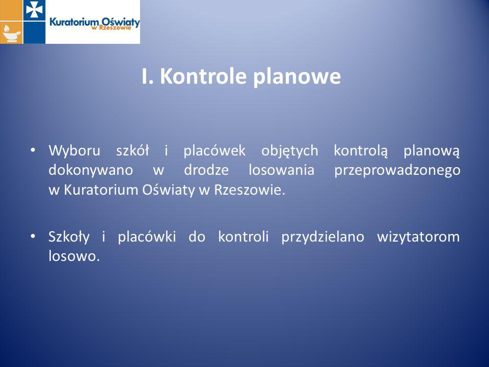 I. Kontrole planowe Wyboru szkół i placówek objętych kontrolą planową dokonywano w drodze losowania przeprowadzonego w Kuratorium Oświaty w Rzeszowie.