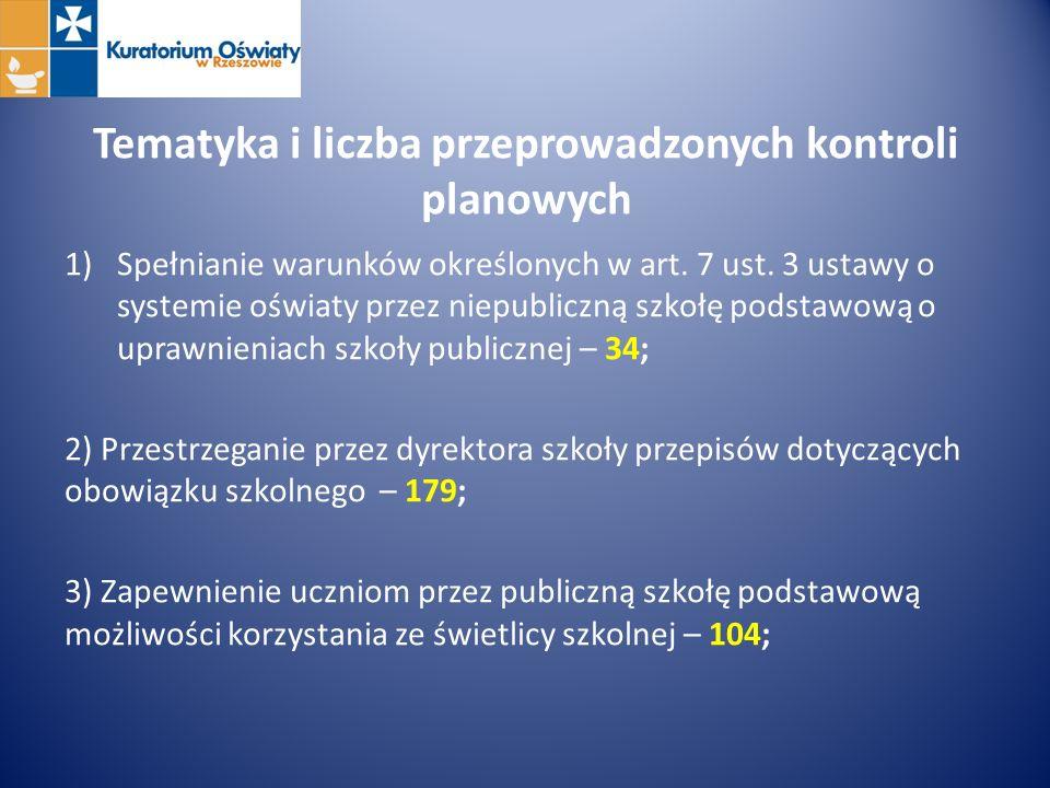 Tematyka i liczba przeprowadzonych kontroli planowych 1)Spełnianie warunków określonych w art. 7 ust. 3 ustawy o systemie oświaty przez niepubliczną s