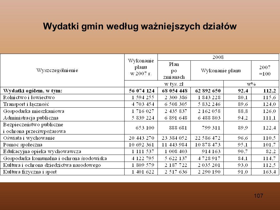 107 Wydatki gmin według ważniejszych działów