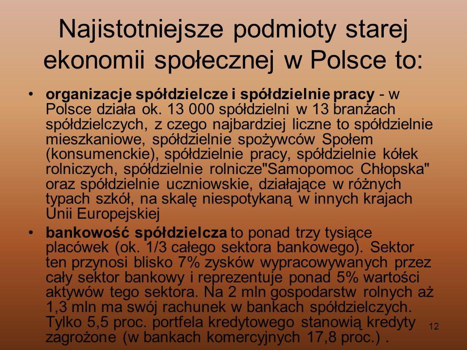 12 Najistotniejsze podmioty starej ekonomii społecznej w Polsce to: organizacje spółdzielcze i spółdzielnie pracy - w Polsce działa ok. 13 000 spółdzi