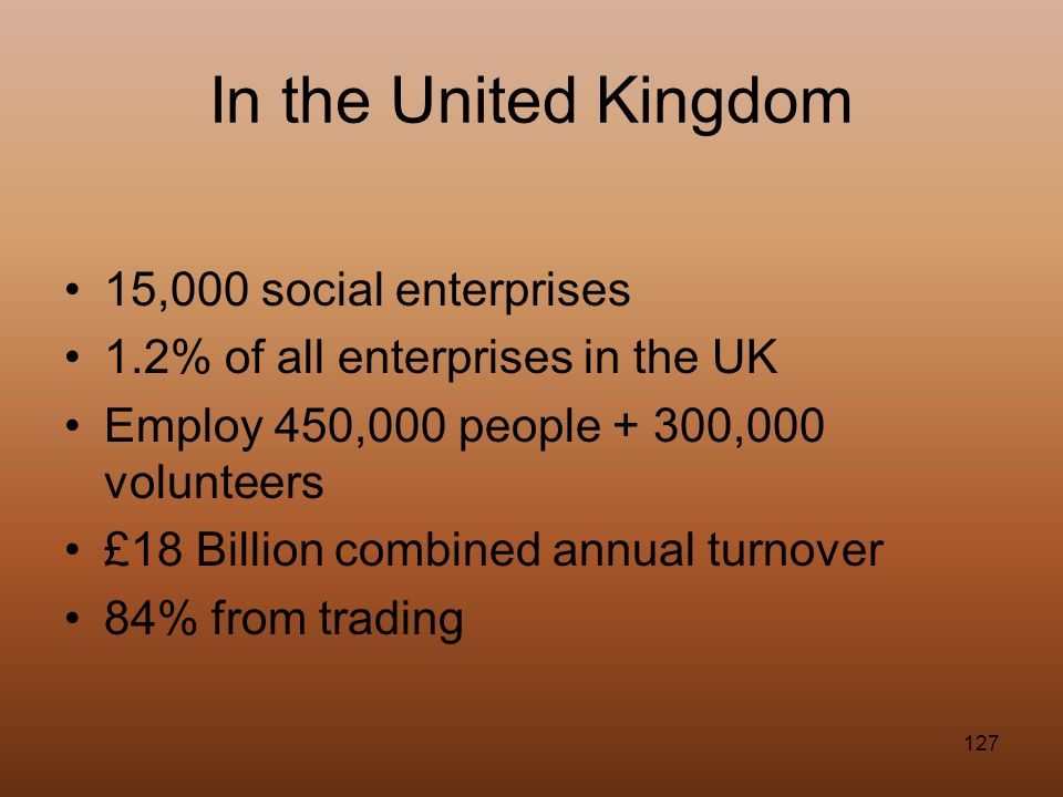 127 In the United Kingdom 15,000 social enterprises 1.2% of all enterprises in the UK Employ 450,000 people + 300,000 volunteers £18 Billion combined