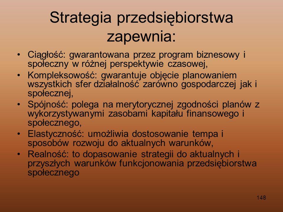 148 Strategia przedsiębiorstwa zapewnia: Ciągłość: gwarantowana przez program biznesowy i społeczny w różnej perspektywie czasowej, Kompleksowość: gwa