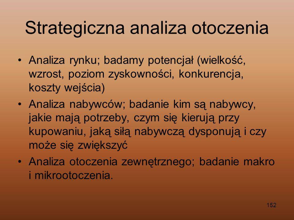 152 Strategiczna analiza otoczenia Analiza rynku; badamy potencjał (wielkość, wzrost, poziom zyskowności, konkurencja, koszty wejścia) Analiza nabywcó