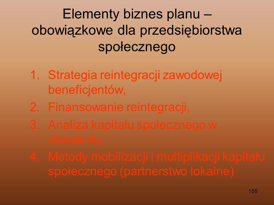 155 1.Strategia reintegracji zawodowej beneficjentów, 2.Finansowanie reintegracji, 3.Analiza kapitału społecznego w otoczeniu, 4.Metody mobilizacji i