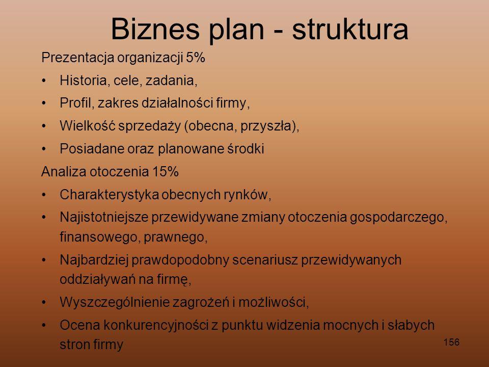 156 Biznes plan - struktura Prezentacja organizacji 5% Historia, cele, zadania, Profil, zakres działalności firmy, Wielkość sprzedaży (obecna, przyszł