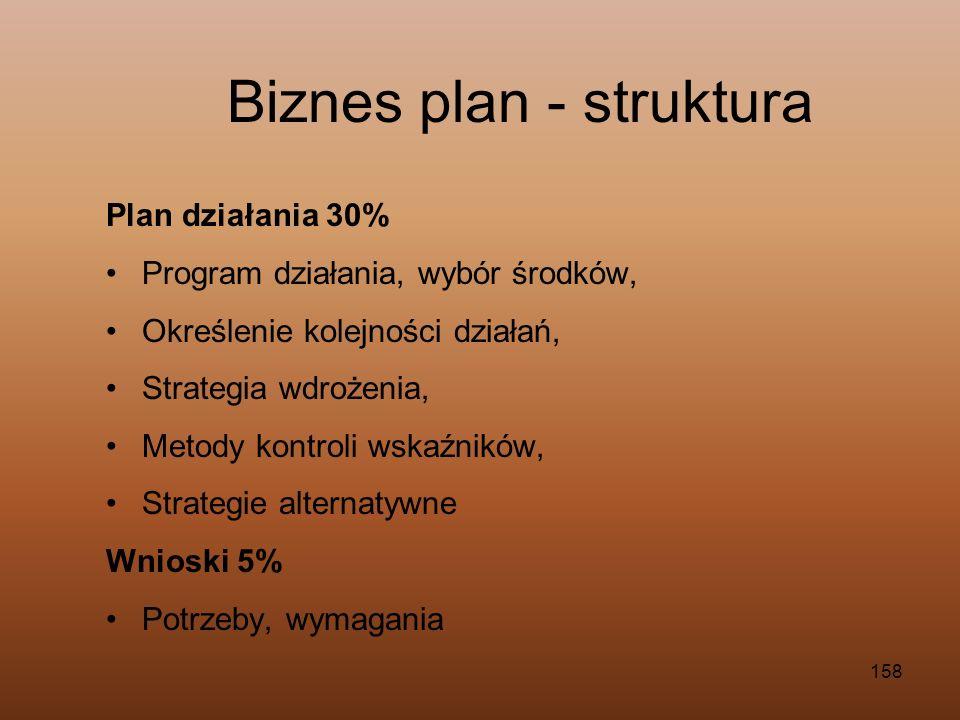 158 Plan działania 30% Program działania, wybór środków, Określenie kolejności działań, Strategia wdrożenia, Metody kontroli wskaźników, Strategie alt