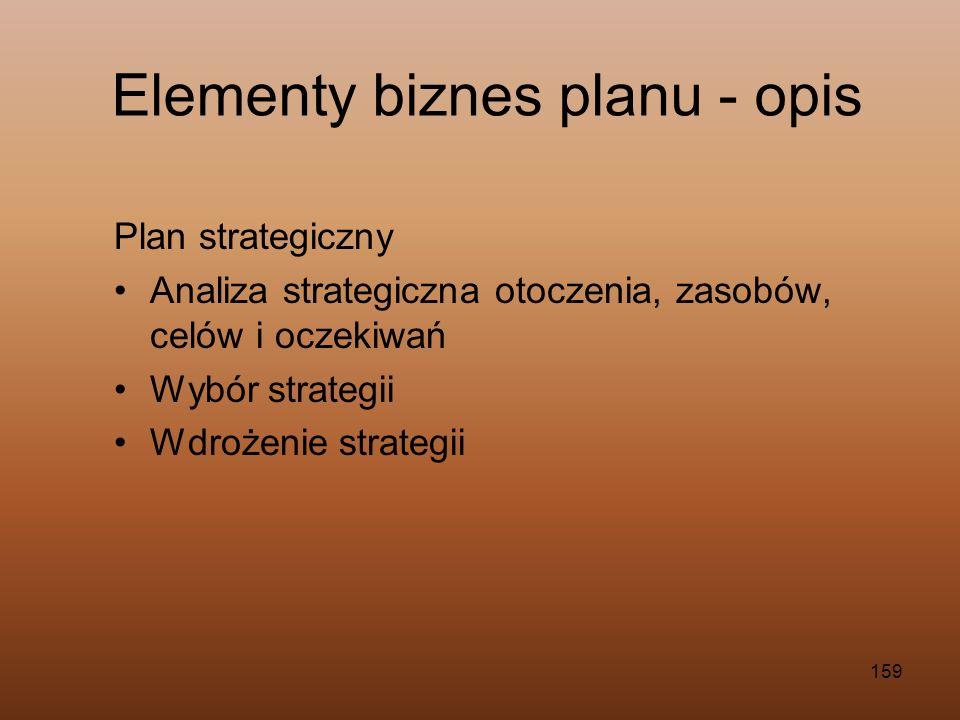 159 Plan strategiczny Analiza strategiczna otoczenia, zasobów, celów i oczekiwań Wybór strategii Wdrożenie strategii Elementy biznes planu - opis