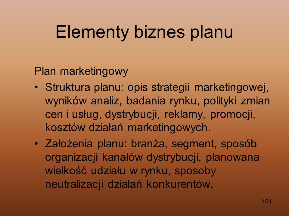 161 Plan marketingowy Struktura planu: opis strategii marketingowej, wyników analiz, badania rynku, polityki zmian cen i usług, dystrybucji, reklamy,