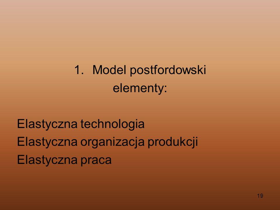 19 1.Model postfordowski elementy: Elastyczna technologia Elastyczna organizacja produkcji Elastyczna praca