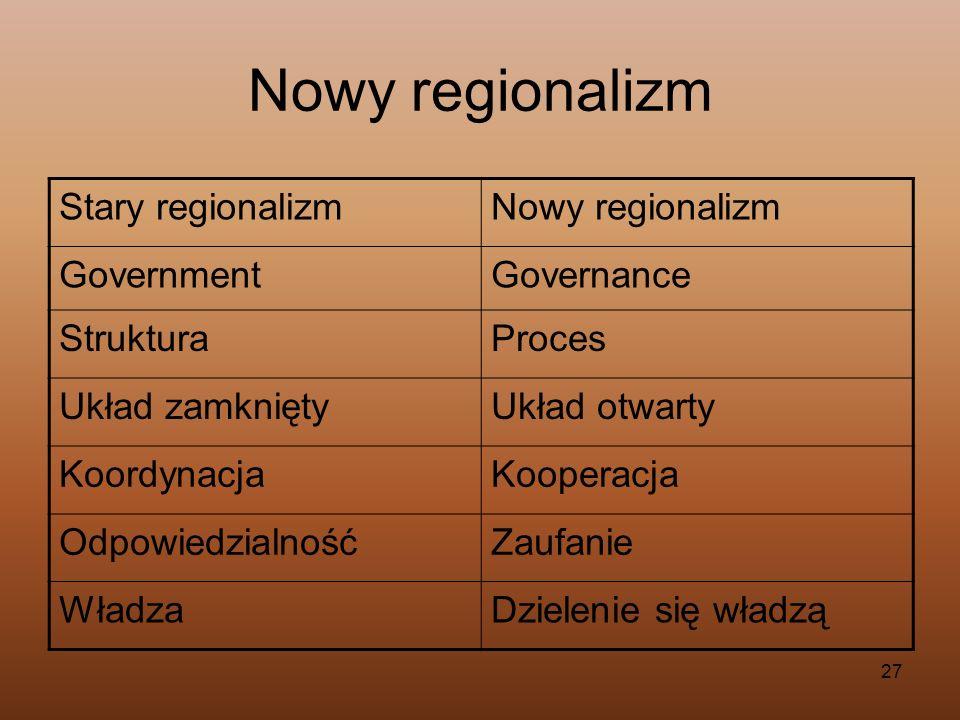27 Nowy regionalizm Stary regionalizmNowy regionalizm GovernmentGovernance StrukturaProces Układ zamkniętyUkład otwarty KoordynacjaKooperacja Odpowied