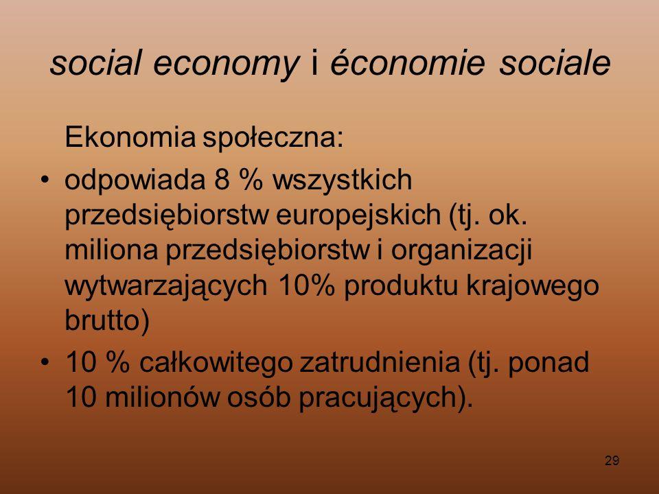 29 social economy i économie sociale Ekonomia społeczna: odpowiada 8 % wszystkich przedsiębiorstw europejskich (tj. ok. miliona przedsiębiorstw i orga