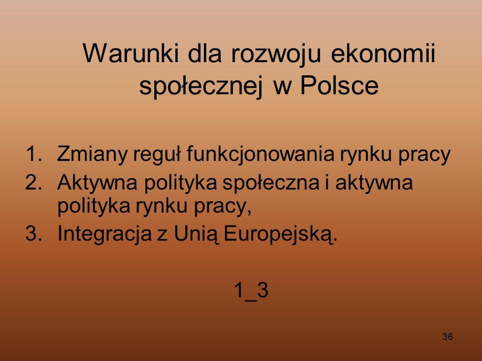 36 Warunki dla rozwoju ekonomii społecznej w Polsce 1.Zmiany reguł funkcjonowania rynku pracy 2.Aktywna polityka społeczna i aktywna polityka rynku pr