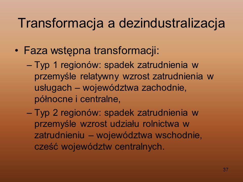 37 Transformacja a dezindustralizacja Faza wstępna transformacji: –Typ 1 regionów: spadek zatrudnienia w przemyśle relatywny wzrost zatrudnienia w usł