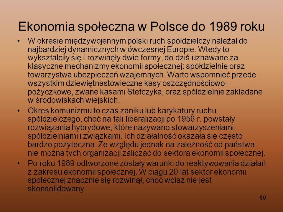 50 Ekonomia społeczna w Polsce do 1989 roku W okresie międzywojennym polski ruch spółdzielczy należał do najbardziej dynamicznych w ówczesnej Europie.