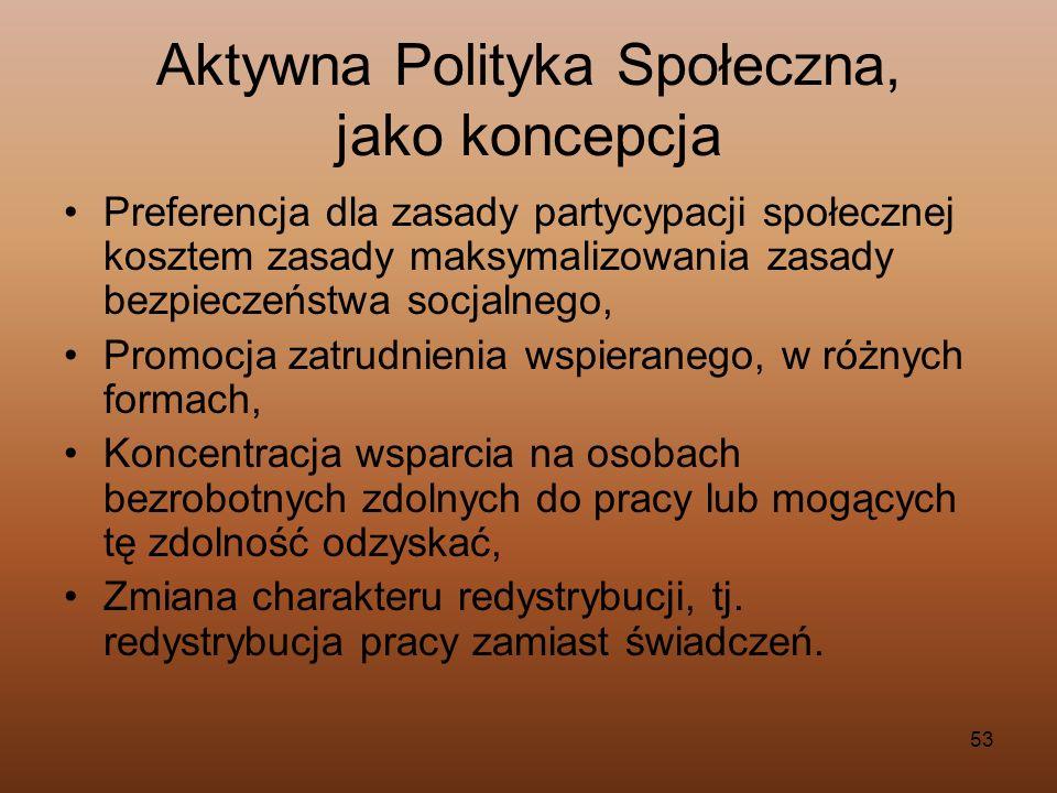53 Aktywna Polityka Społeczna, jako koncepcja Preferencja dla zasady partycypacji społecznej kosztem zasady maksymalizowania zasady bezpieczeństwa soc