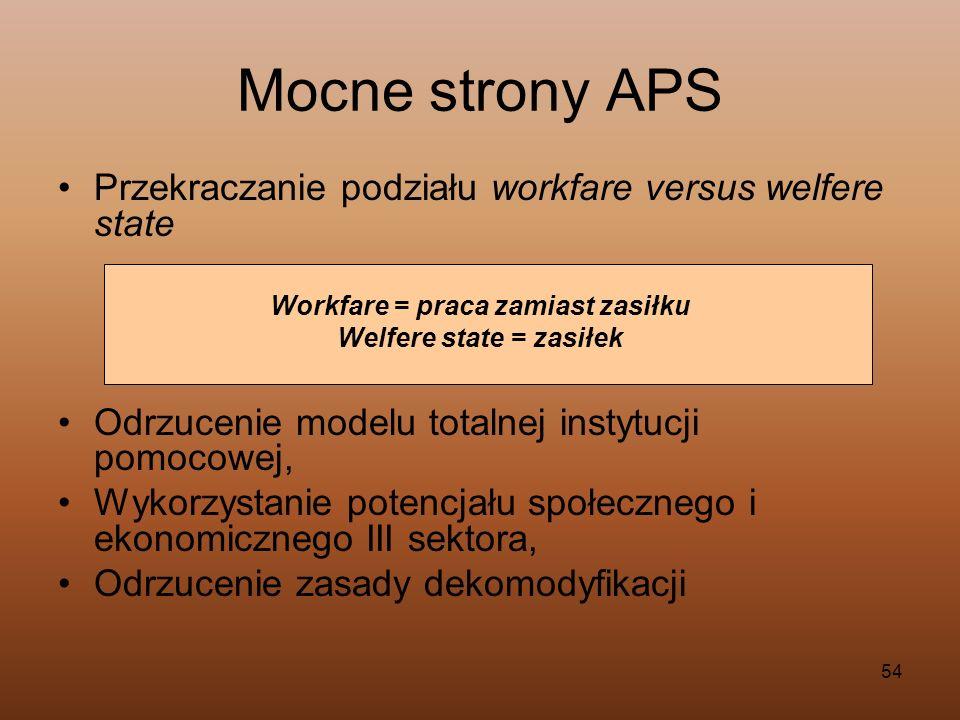 54 Mocne strony APS Przekraczanie podziału workfare versus welfere state Workfare = praca zamiast zasiłku Welfere state = zasiłek Odrzucenie modelu to