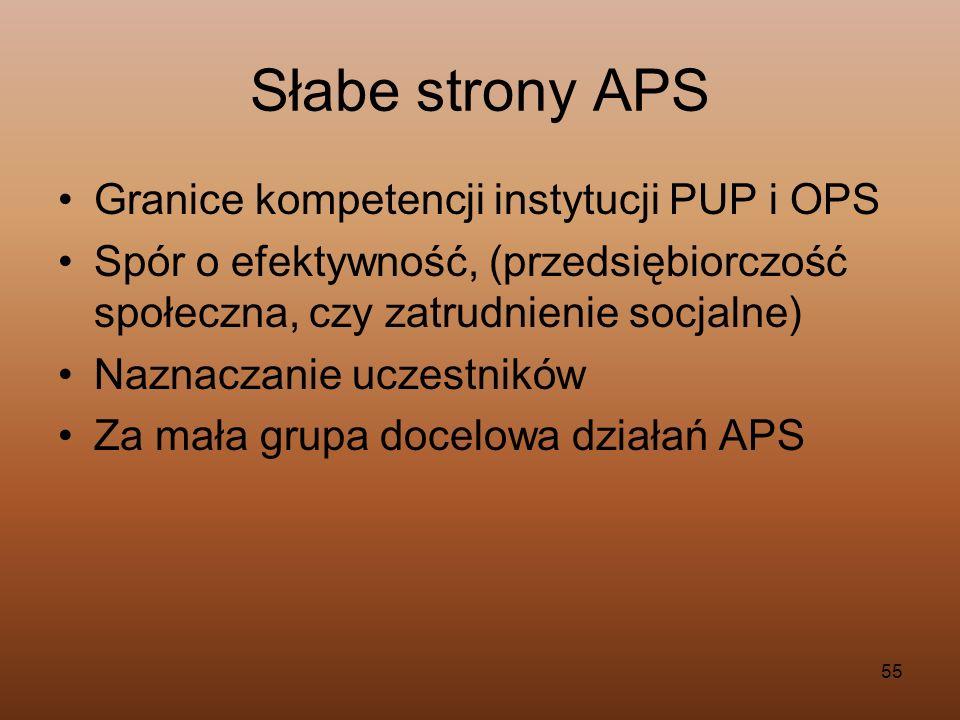 55 Słabe strony APS Granice kompetencji instytucji PUP i OPS Spór o efektywność, (przedsiębiorczość społeczna, czy zatrudnienie socjalne) Naznaczanie