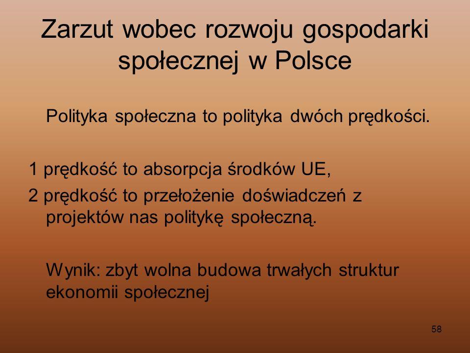 58 Zarzut wobec rozwoju gospodarki społecznej w Polsce Polityka społeczna to polityka dwóch prędkości. 1 prędkość to absorpcja środków UE, 2 prędkość