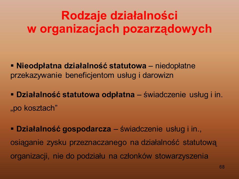 68 Nieodpłatna działalność statutowa – niedopłatne przekazywanie beneficjentom usług i darowizn Działalność statutowa odpłatna – świadczenie usług i i