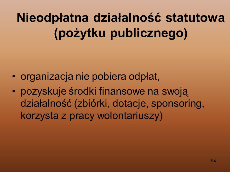 69 Nieodpłatna działalność statutowa (pożytku publicznego) organizacja nie pobiera odpłat, pozyskuje środki finansowe na swoją działalność (zbiórki, d