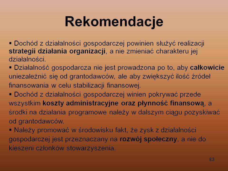 83 Rekomendacje Dochód z działalności gospodarczej powinien służyć realizacji strategii działania organizacji, a nie zmieniać charakteru jej działalno