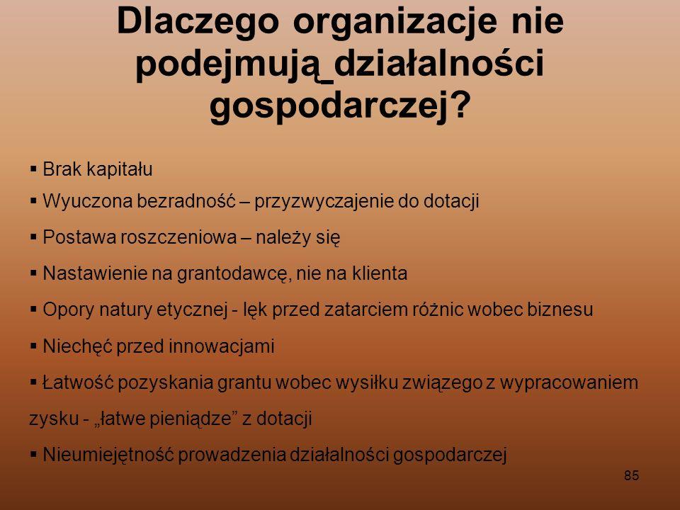 85 Dlaczego organizacje nie podejmują działalności gospodarczej? Brak kapitału Wyuczona bezradność – przyzwyczajenie do dotacji Postawa roszczeniowa –