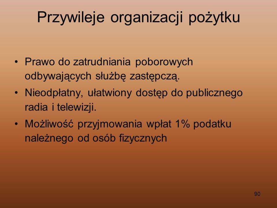 90 Przywileje organizacji pożytku Prawo do zatrudniania poborowych odbywających służbę zastępczą. Nieodpłatny, ułatwiony dostęp do publicznego radia i