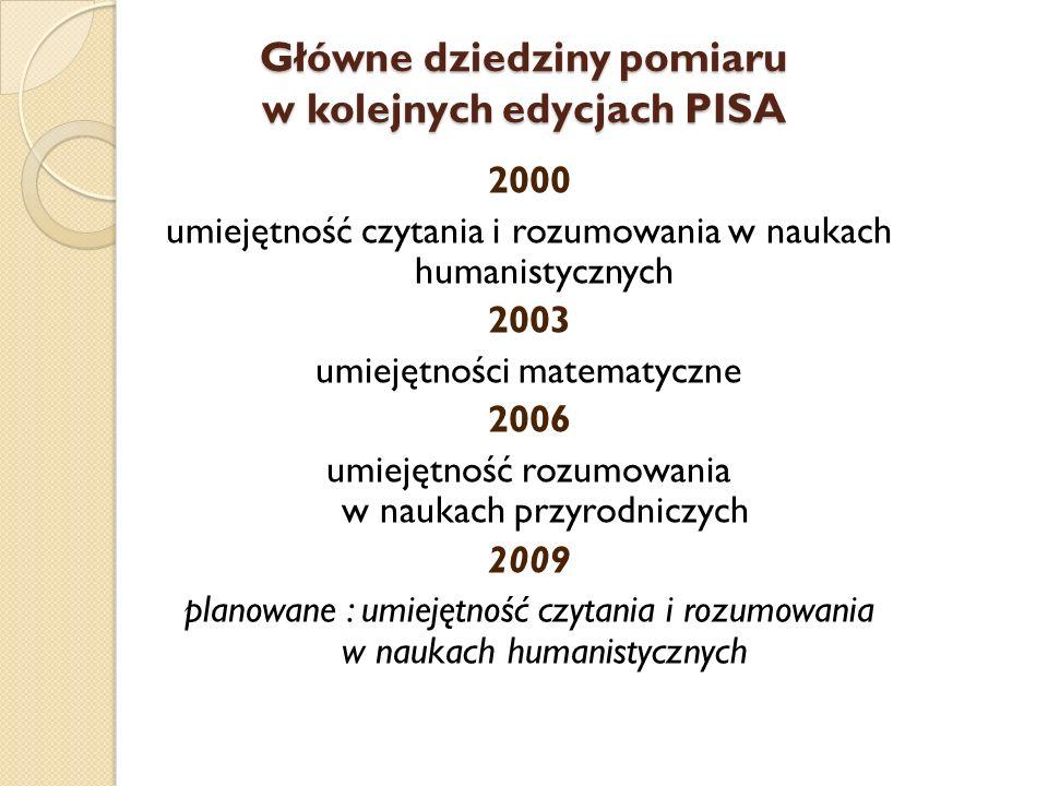 Główne dziedziny pomiaru w kolejnych edycjach PISA 2000 umiejętność czytania i rozumowania w naukach humanistycznych 2003 umiejętności matematyczne 2006 umiejętność rozumowania w naukach przyrodniczych 2009 planowane : umiejętność czytania i rozumowania w naukach humanistycznych
