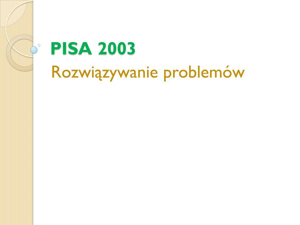 PISA 2003 Rozwiązywanie problemów
