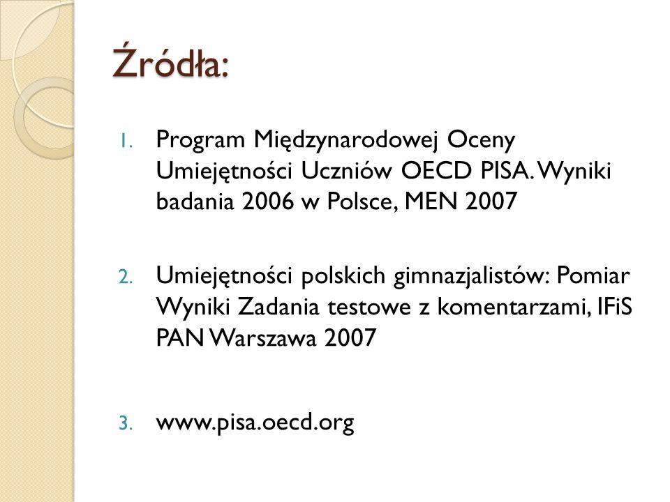 Źródła: 1. Program Międzynarodowej Oceny Umiejętności Uczniów OECD PISA. Wyniki badania 2006 w Polsce, MEN 2007 2. Umiejętności polskich gimnazjalistó