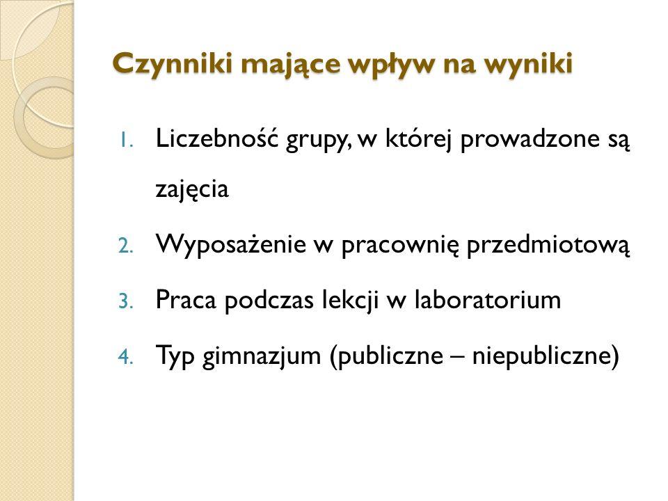 Czynniki mające wpływ na wyniki 1.Liczebność grupy, w której prowadzone są zajęcia 2.