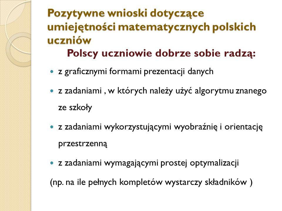Pozytywne wnioski dotyczące umiejętności matematycznych polskich uczniów Polscy uczniowie dobrze sobie radzą: z graficznymi formami prezentacji danych z zadaniami, w których należy użyć algorytmu znanego ze szkoły z zadaniami wykorzystującymi wyobraźnię i orientację przestrzenną z zadaniami wymagającymi prostej optymalizacji (np.