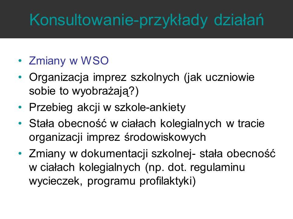 Konsultowanie-przykłady działań Zmiany w WSO Organizacja imprez szkolnych (jak uczniowie sobie to wyobrażają?) Przebieg akcji w szkole-ankiety Stała o