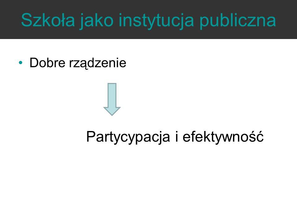 Szkoła jako instytucja publiczna Dobre rządzenie Partycypacja i efektywność