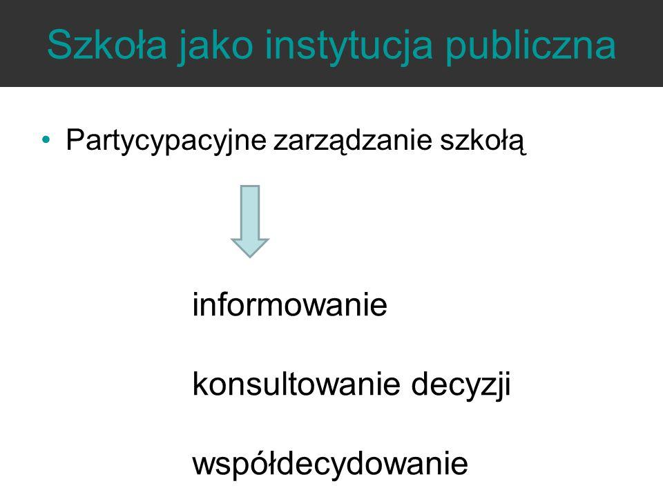 Szkoła jako instytucja publiczna Partycypacyjne zarządzanie szkołą informowanie konsultowanie decyzji współdecydowanie