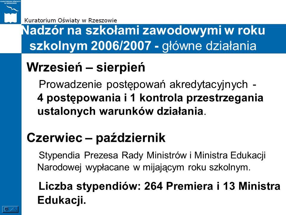 Nadzór na szkołami zawodowymi w roku szkolnym 2006/2007 - główne działania Wrzesień – sierpień Prowadzenie postępowań akredytacyjnych - 4 postępowania