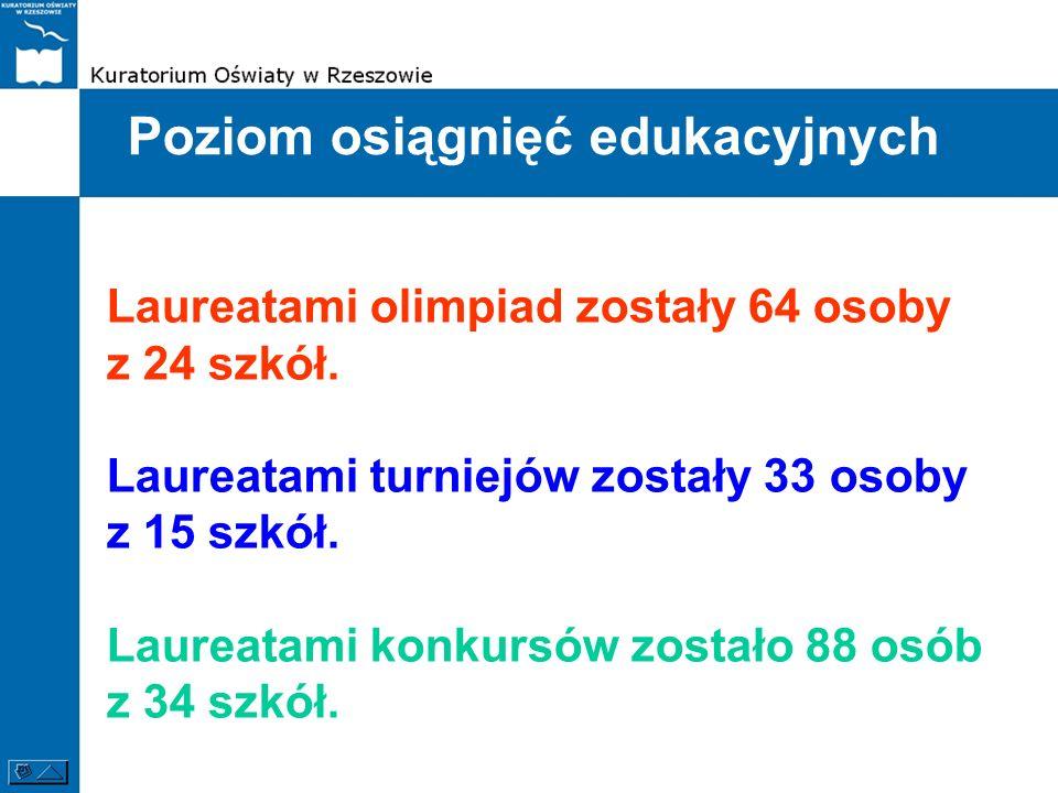 Poziom osiągnięć edukacyjnych Laureatami olimpiad zostały 64 osoby z 24 szkół. Laureatami turniejów zostały 33 osoby z 15 szkół. Laureatami konkursów