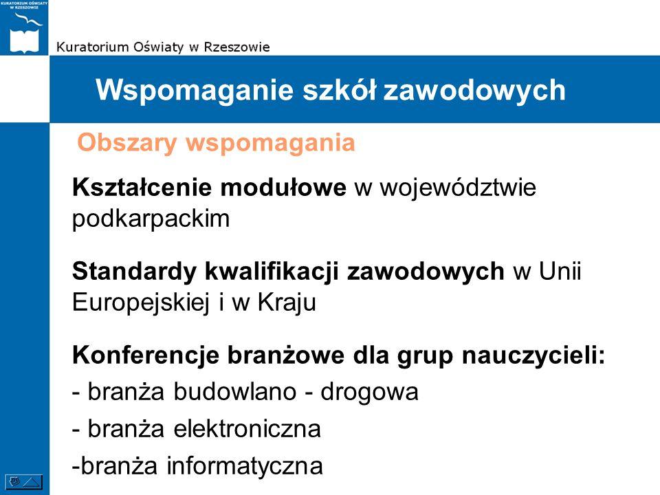 Wspomaganie szkół zawodowych Kształcenie modułowe w województwie podkarpackim Standardy kwalifikacji zawodowych w Unii Europejskiej i w Kraju Konferen