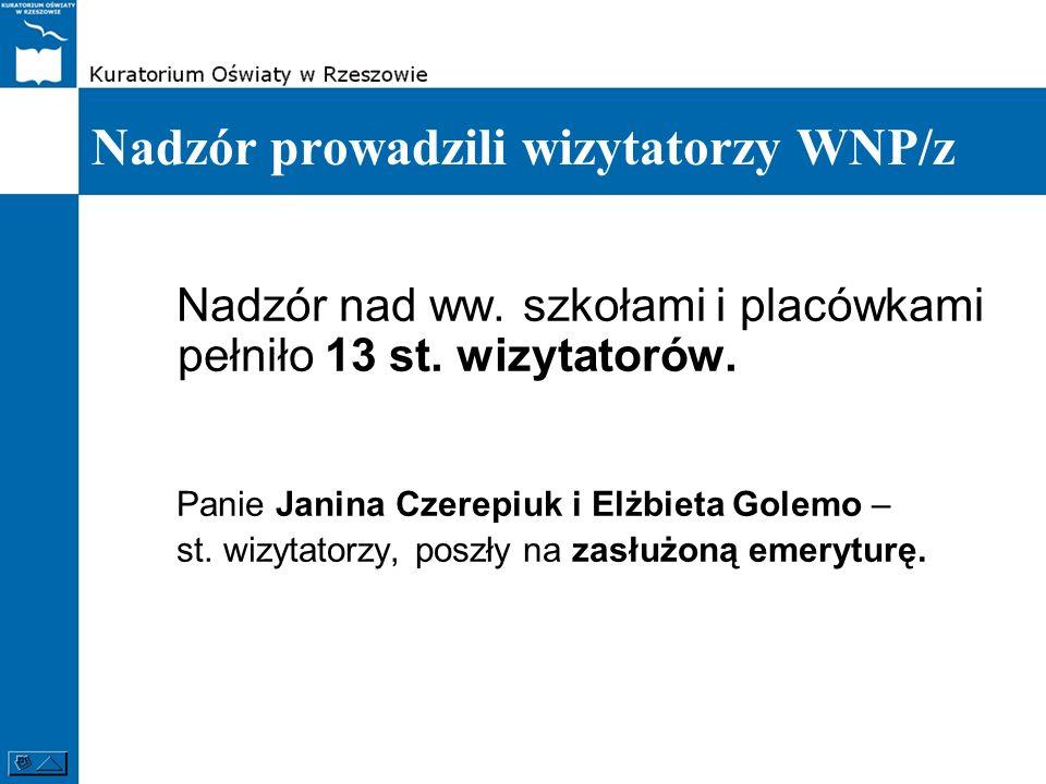 Nadzór prowadzili wizytatorzy WNP/z Nadzór nad ww. szkołami i placówkami pełniło 13 st. wizytatorów. Panie Janina Czerepiuk i Elżbieta Golemo – st. wi
