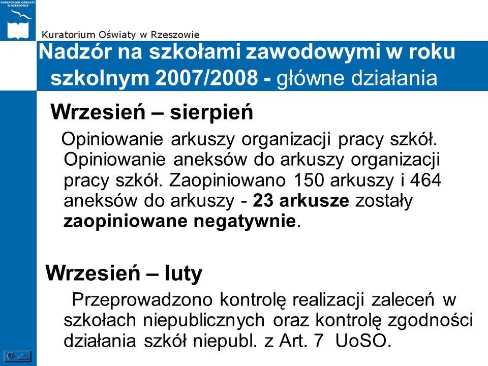 Nadzór na szkołami zawodowymi w roku szkolnym 2007/2008 - główne działania Wrzesień – sierpień Opiniowanie arkuszy organizacji pracy szkół. Opiniowani