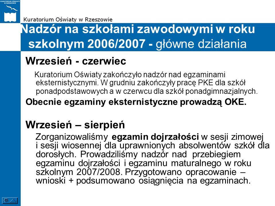 Nadzór na szkołami zawodowymi w roku szkolnym 2006/2007 - główne działania Czerwiec – sierpień W 13 powiatach prowadziliśmy obserwację zewnętrznych egzaminów potwierdzających kwalifikacje zawodowe.